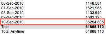 ADSL usage screenshot
