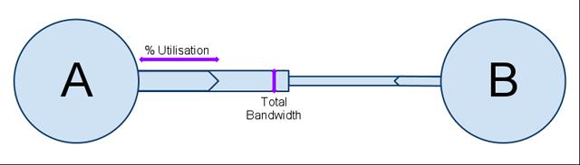 Bandwidth 5
